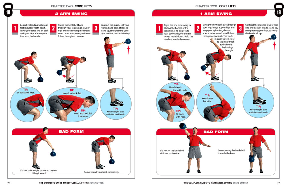 Workout Exercises Kettlebell Workout Exercises Pdf